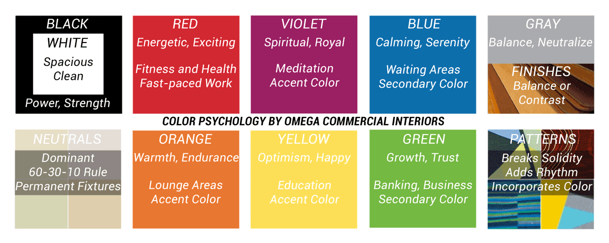 Color Psychology from Omega Commercial Interiors